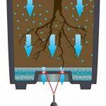 EDA Plastiques 13730 G.ANT SX1 Volcania Bac Carré Plastique Gris Anthracite 40 x 40 x 40 cm de la marque EDA Plastiques image 2 produit